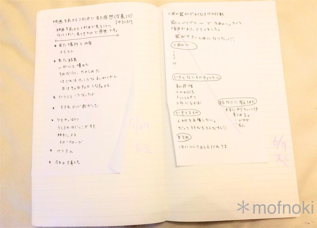 文章力を鍛える設計図ノート見開き
