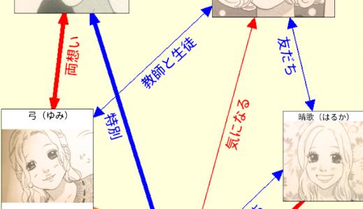 【プリンシパル】大人気いくえみ男子「弦」の魅力をぜーんぶまとめる(漫画)