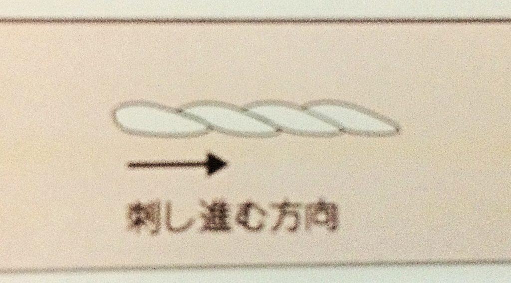 刺繍アウトラインステッチ刺し方