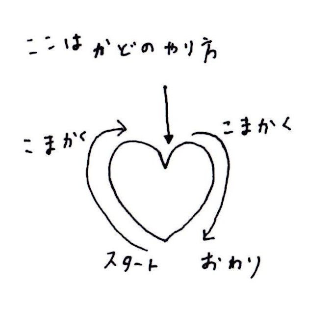 アウトラインステッチ曲線図解